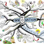Innovation in Organisations – Are  you Innovation Ready?