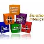 Emotional Intelligence and Fakery
